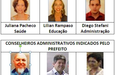 CONSELHO DE ADMINISTRAÇÃO ESCOLHE LISTA TRÍPLICE PARA SUPERINTENDENTE DO IPRESB